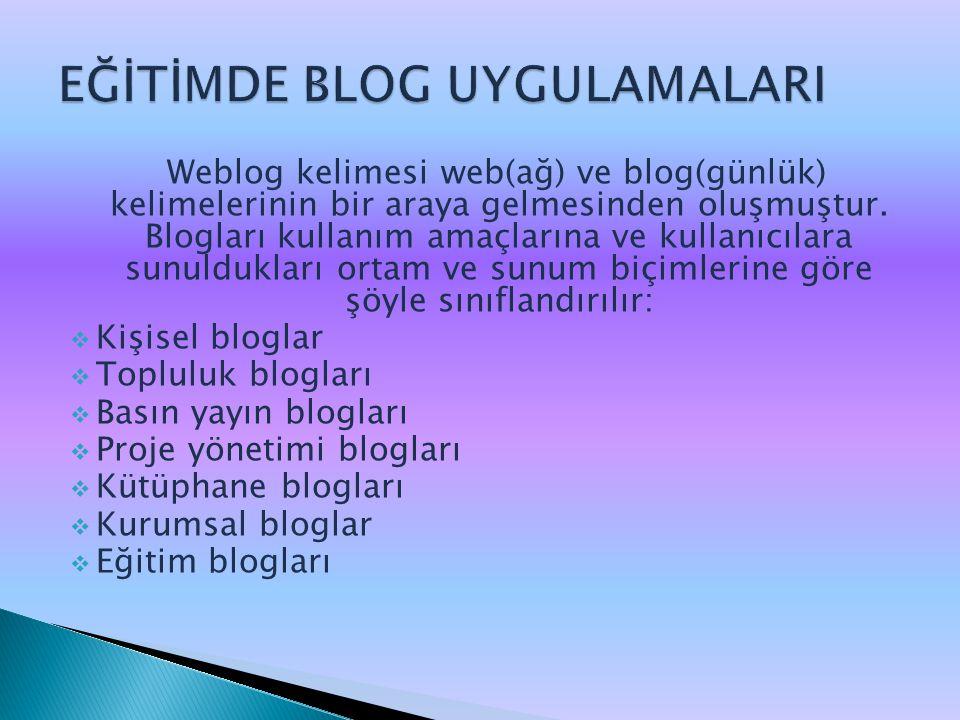 Weblog kelimesi web(ağ) ve blog(günlük) kelimelerinin bir araya gelmesinden oluşmuştur. Blogları kullanım amaçlarına ve kullanıcılara sunuldukları ort