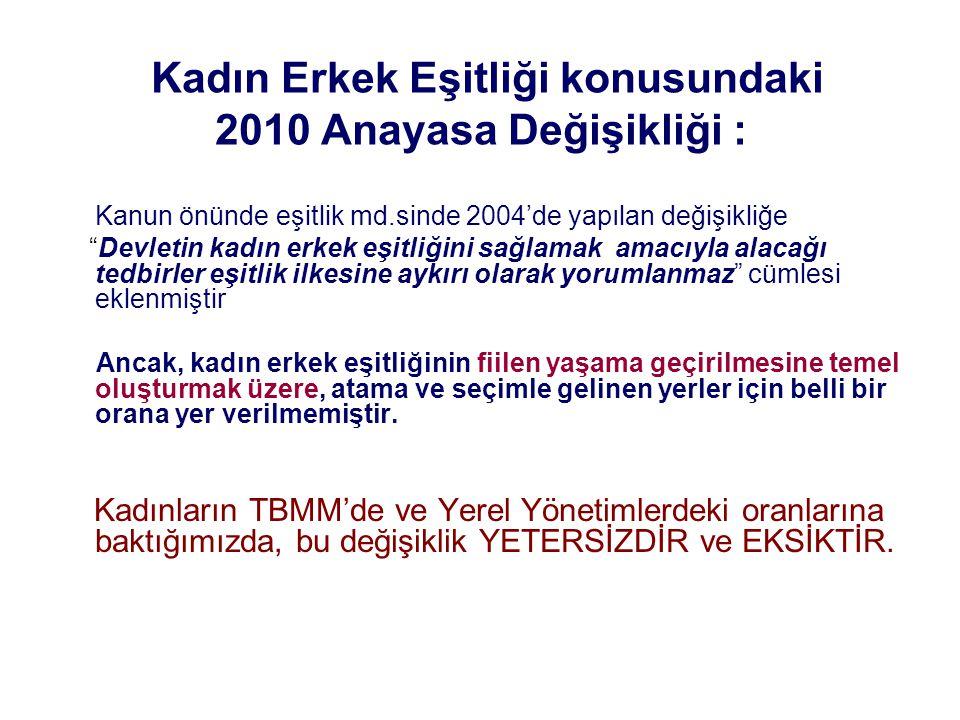"""Kadın Erkek Eşitliği konusundaki 2010 Anayasa Değişikliği : Kanun önünde eşitlik md.sinde 2004'de yapılan değişikliğe """"Devletin kadın erkek eşitliğini"""