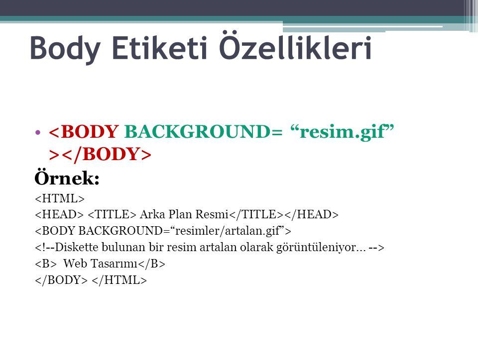 Body Etiketi Özellikleri Örnek: Arka Plan Resmi Web Tasarımı