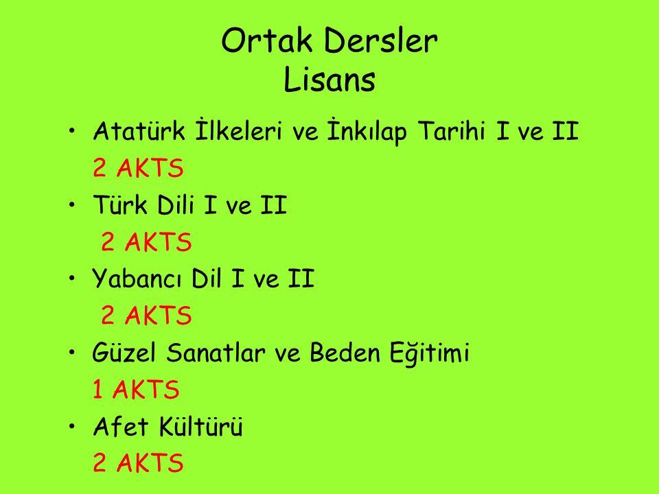 Ortak Dersler Lisans Atatürk İlkeleri ve İnkılap Tarihi I ve II 2 AKTS Türk Dili I ve II 2 AKTS Yabancı Dil I ve II 2 AKTS Güzel Sanatlar ve Beden Eği