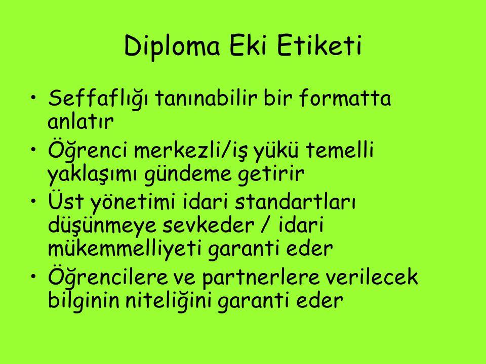 Diploma Eki Etiketi Seffaflığı tanınabilir bir formatta anlatır Öğrenci merkezli/iş yükü temelli yaklaşımı gündeme getirir Üst yönetimi idari standart