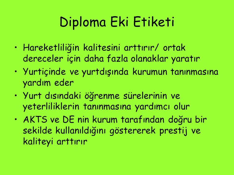 Diploma Eki Etiketi Hareketliliğin kalitesini arttırır/ ortak dereceler için daha fazla olanaklar yaratır Yurtiçinde ve yurtdışında kurumun tanınmasın