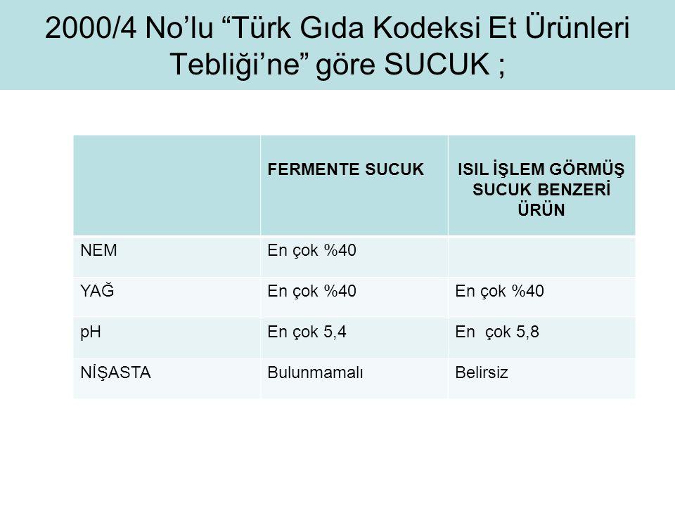"""2000/4 No'lu """"Türk Gıda Kodeksi Et Ürünleri Tebliği'ne"""" göre SUCUK ; FERMENTE SUCUKISIL İŞLEM GÖRMÜŞ SUCUK BENZERİ ÜRÜN NEMEn çok %40 YAĞEn çok %40 pH"""