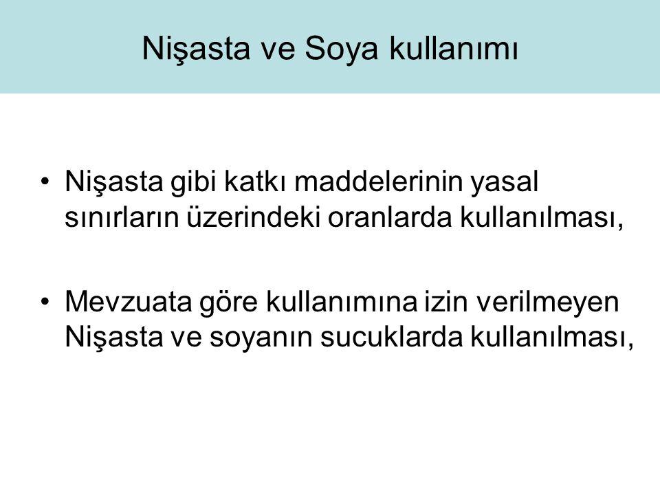 Nişasta ve Soya kullanımı Nişasta gibi katkı maddelerinin yasal sınırların üzerindeki oranlarda kullanılması, Mevzuata göre kullanımına izin verilmeye