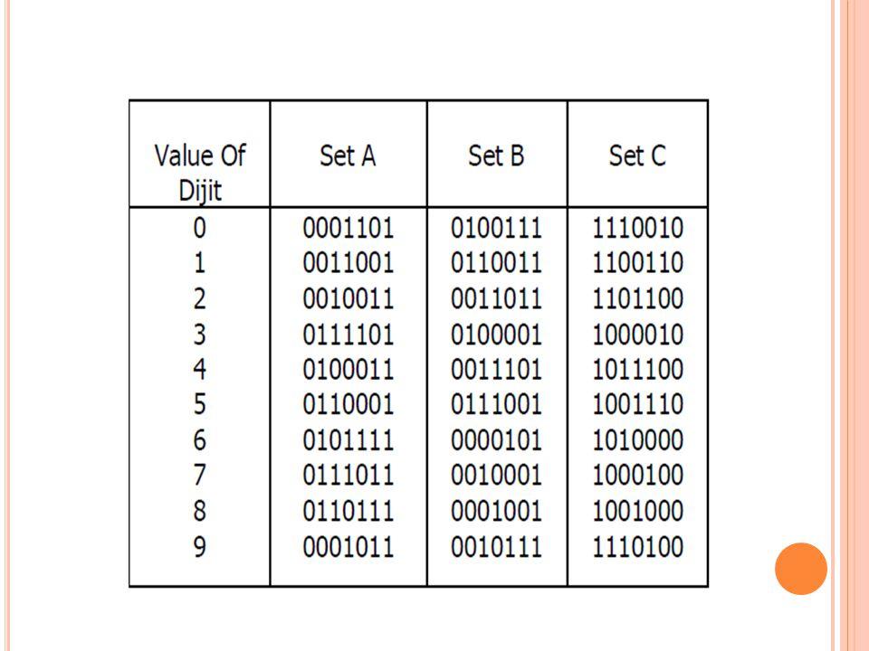 EAN-UPC aralarındaki tek fark basamak sayılarından kaynaklanıyor. Her EAN kodunun başlangıcında, ortasında koruyucu çubuklar vardır. Bu çubuklar genel