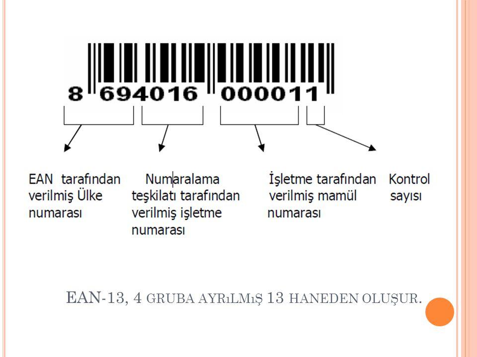 EAN-8 EAN-13 EAN-128