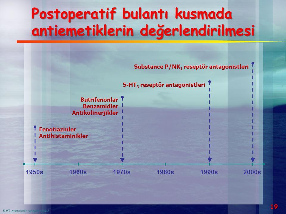 Postoperatif bulantı kusmada antiemetiklerin değerlendirilmesi 19 1950s1960s1970s1980s1990s2000s Fenotiazinler Antihistaminikler Butrifenonlar Benzami