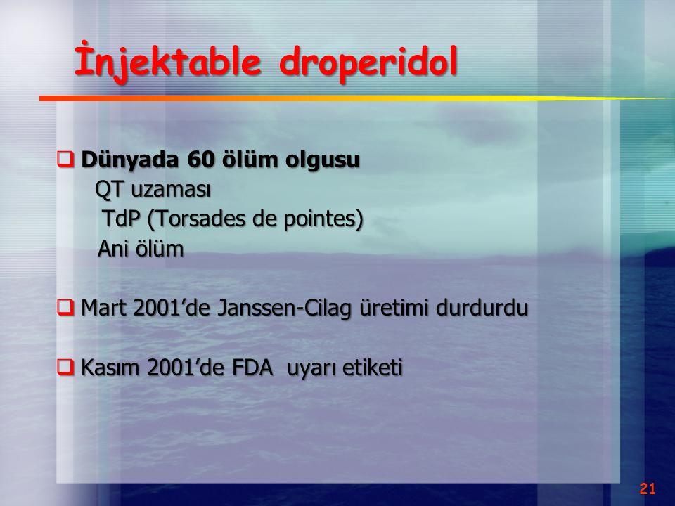 İnjektable droperidol  Dünyada 60 ölüm olgusu QT uzaması QT uzaması TdP (Torsades de pointes) TdP (Torsades de pointes) Ani ölüm Ani ölüm  Mart 2001