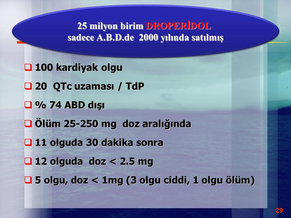  100 kardiyak olgu  20 QTc uzaması / TdP  % 74 ABD dışı  Ölüm 25-250 mg doz aralığında  11 olguda 30 dakika sonra  12 olguda doz < 2.5 mg  5 ol
