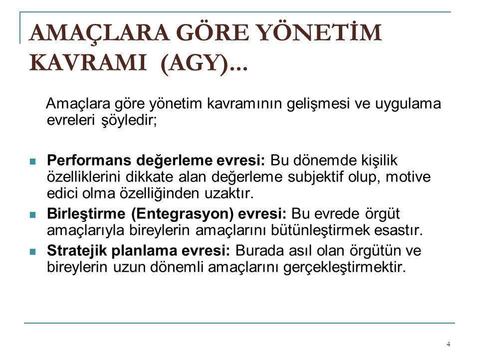 4 AMAÇLARA GÖRE YÖNETİM KAVRAMI (AGY)...