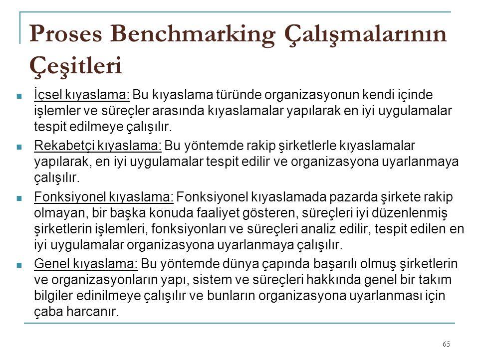 Proses Benchmarking Çalışmalarının Çeşitleri İçsel kıyaslama: Bu kıyaslama türünde organizasyonun kendi içinde işlemler ve süreçler arasında kıyaslamalar yapılarak en iyi uygulamalar tespit edilmeye çalışılır.