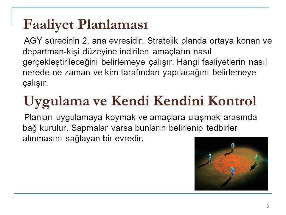 8 Faaliyet Planlaması AGY sürecinin 2.ana evresidir.