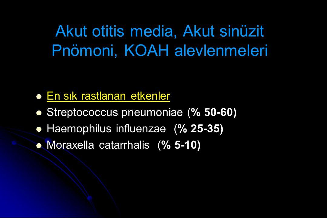 Akut otitis media, Akut sinüzit Pnömoni, KOAH alevlenmeleri En sık rastlanan etkenler Streptococcus pneumoniae (% 50-60) Haemophilus influenzae (% 25-35) Moraxella catarrhalis (% 5-10)