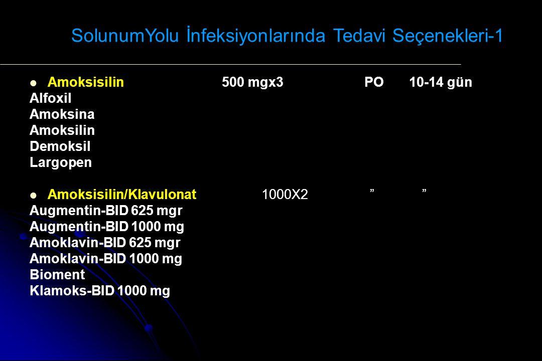 Amoksisilin 500 mgx3 PO 10-14 gün Alfoxil Amoksina Amoksilin Demoksil Largopen Amoksisilin/Klavulonat 1000X2 Augmentin-BID 625 mgr Augmentin-BID 1000 mg Amoklavin-BID 625 mgr Amoklavin-BID 1000 mg Bioment Klamoks-BID 1000 mg SolunumYolu İnfeksiyonlarında Tedavi Seçenekleri-1