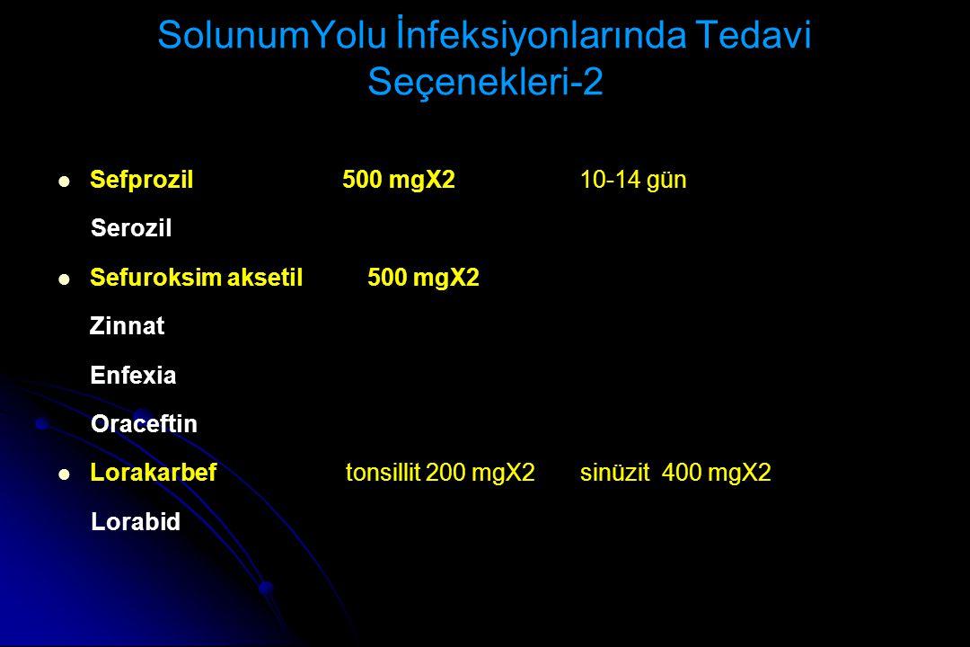 SolunumYolu İnfeksiyonlarında Tedavi Seçenekleri-2 Sefprozil 500 mgX2 10-14 gün Serozil Sefuroksim aksetil 500 mgX2 Zinnat Enfexia Oraceftin Lorakarbef tonsillit 200 mgX2 sinüzit 400 mgX2 Lorabid