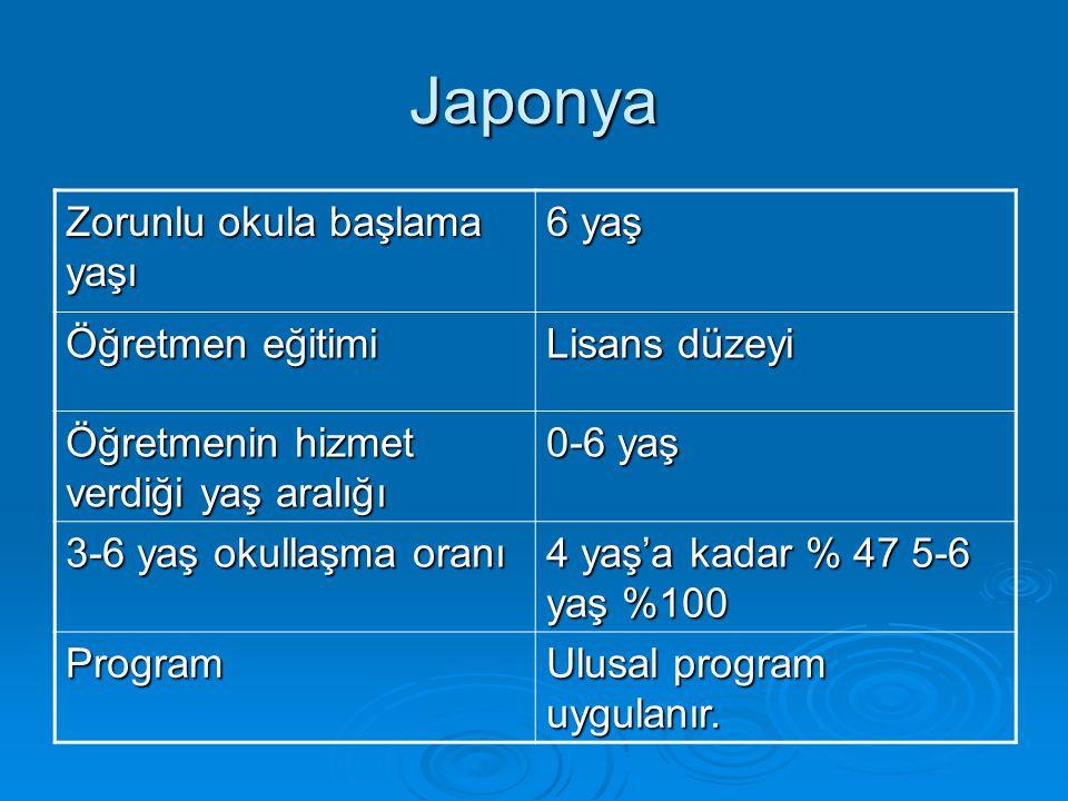 Japonya Zorunlu okula başlama yaşı 6 yaş Öğretmen eğitimi Lisans düzeyi Öğretmenin hizmet verdiği yaş aralığı 0-6 yaş 3-6 yaş okullaşma oranı 4 yaş'a kadar % 47 5-6 yaş %100 Program Ulusal program uygulanır.