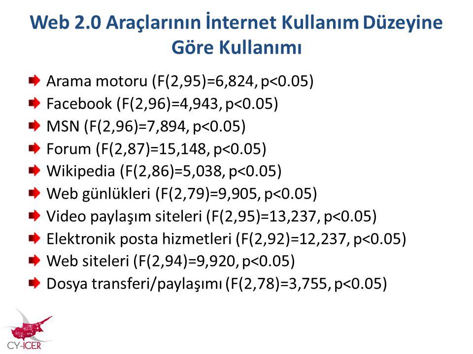 Web 2.0 Araçlarının İnternet Kullanım Düzeyine Göre Kullanımı Arama motoru (F(2,95)=6,824, p<0.05) Facebook (F(2,96)=4,943, p<0.05) MSN (F(2,96)=7,894