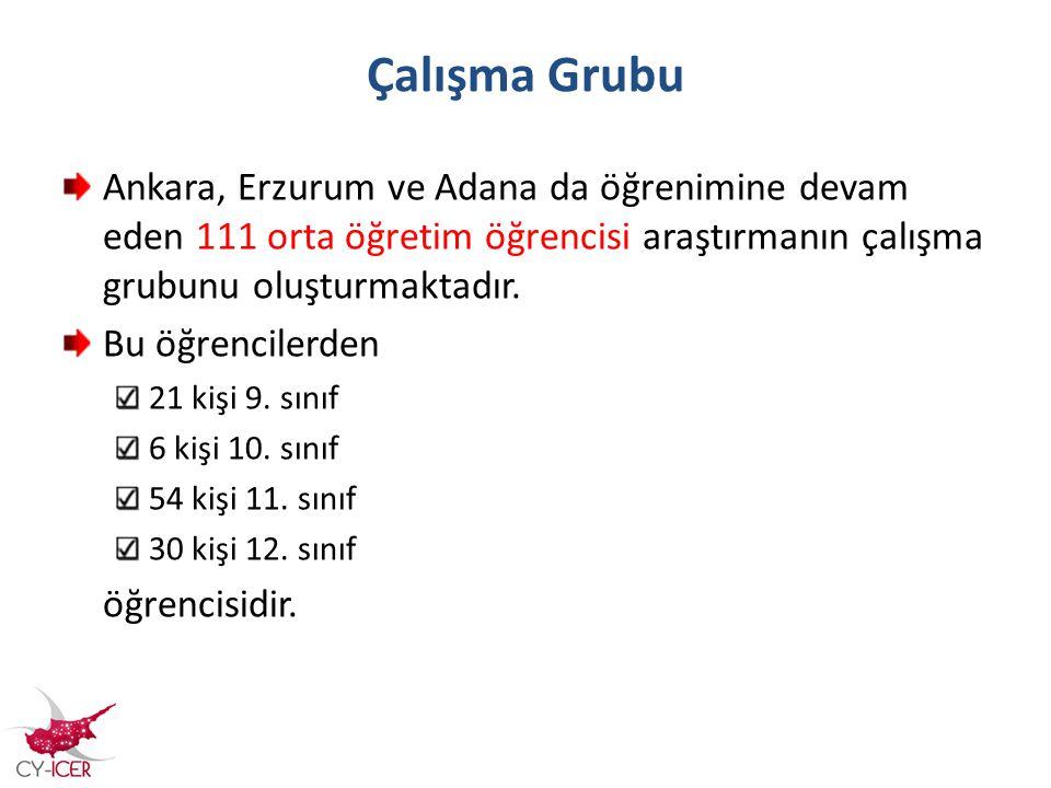 Çalışma Grubu Ankara, Erzurum ve Adana da öğrenimine devam eden 111 orta öğretim öğrencisi araştırmanın çalışma grubunu oluşturmaktadır. Bu öğrenciler