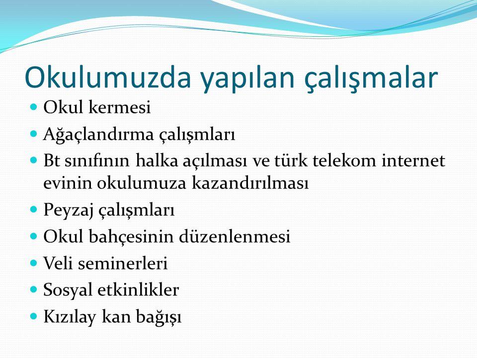 Okulumuzda yapılan çalışmalar Okul kermesi Ağaçlandırma çalışmları Bt sınıfının halka açılması ve türk telekom internet evinin okulumuza kazandırılması Peyzaj çalışmları Okul bahçesinin düzenlenmesi Veli seminerleri Sosyal etkinlikler Kızılay kan bağışı