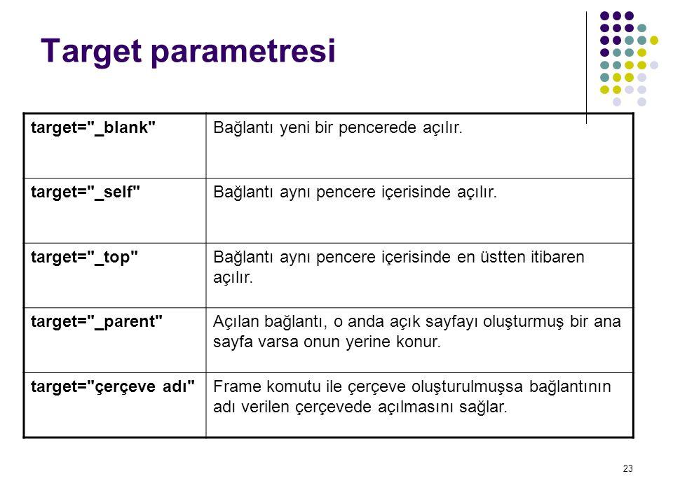 23 Target parametresi target= _blank Bağlantı yeni bir pencerede açılır.
