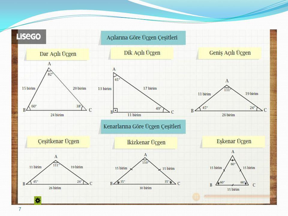 Öklit Bağıntıları Bir dik üçgende hipotenüse ait yükseklik çizildiğinde öklit bağıntıları kullanılır.