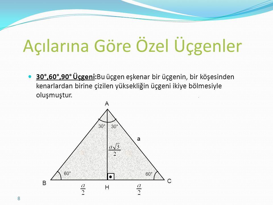 Açılarına Göre Özel Üçgenler 30°,60°,90° Üçgeni:Bu üçgen eşkenar bir üçgenin, bir köşesinden kenarlardan birine çizilen yüksekliğin üçgeni ikiye bölmesiyle oluşmuştur.