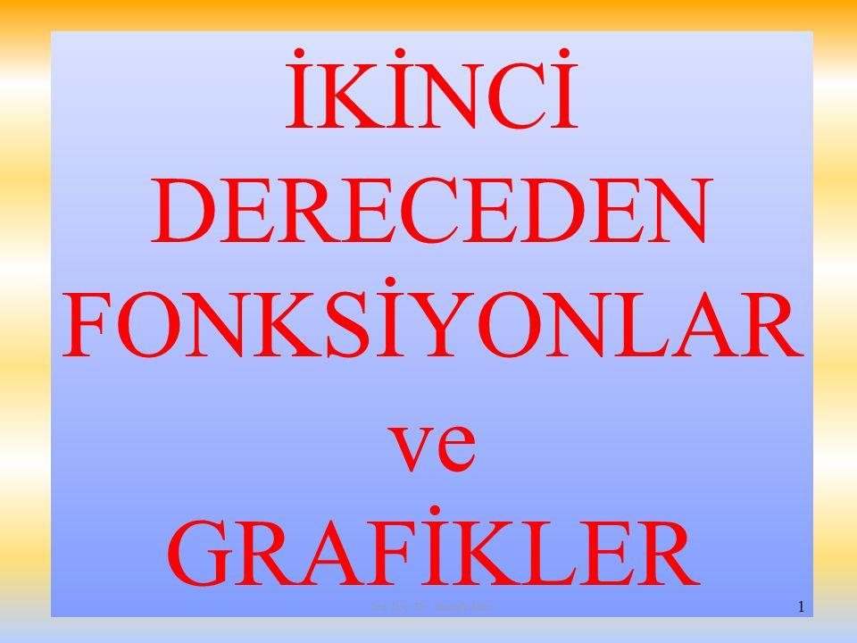 İKİNCİ DERECEDEN FONKSİYONLAR ve GRAFİKLER 1 Yrd. Doç. Dr. Mustafa Akkol