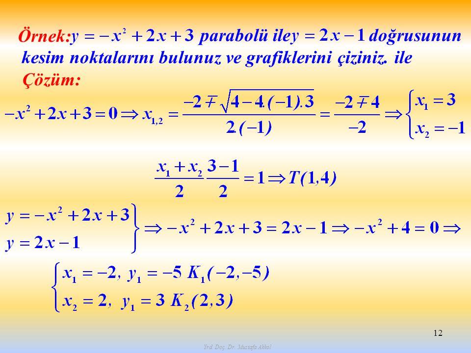 Yrd. Doç. Dr. Mustafa Akkol 12 Örnek: parabolü ile doğrusunun kesim noktalarını bulunuz ve grafiklerini çiziniz. ile Çözüm: