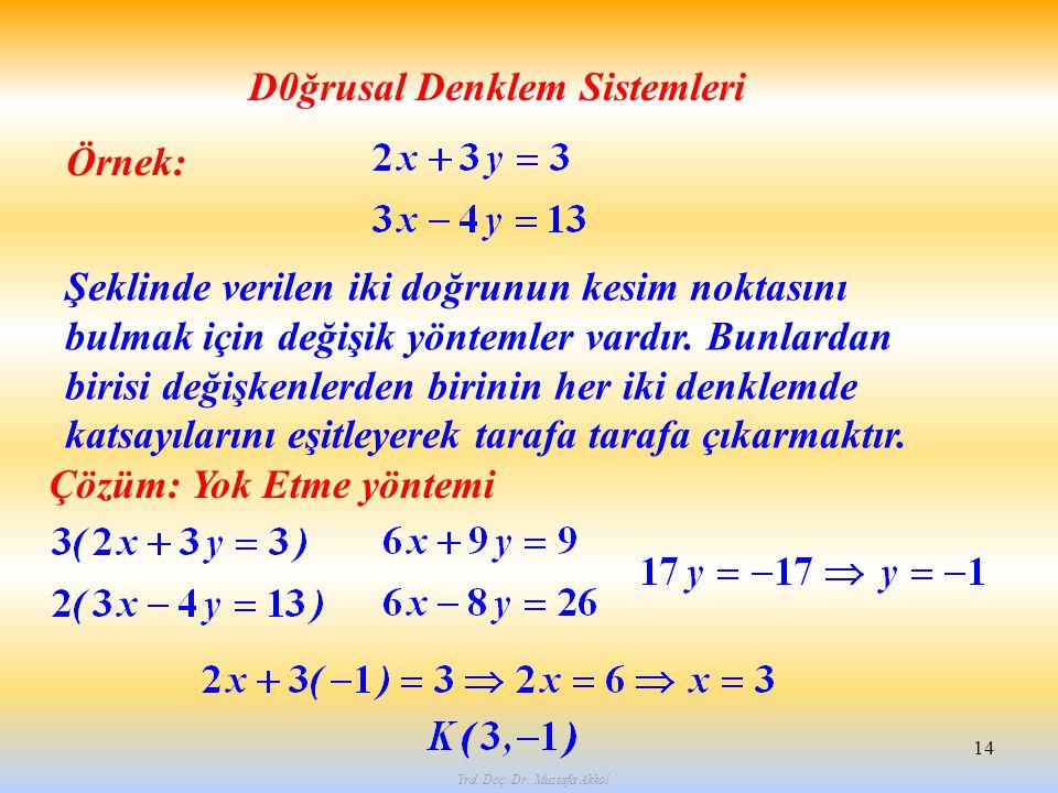 Yrd. Doç. Dr. Mustafa Akkol 14 D0ğrusal Denklem Sistemleri Şeklinde verilen iki doğrunun kesim noktasını bulmak için değişik yöntemler vardır. Bunlard