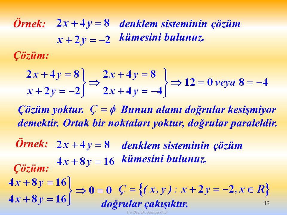 Yrd. Doç. Dr. Mustafa Akkol 17 Örnek:denklem sisteminin çözüm kümesini bulunuz. Çözüm: Çözüm yoktur. Bunun alamı doğrular kesişmiyor demektir. Ortak b
