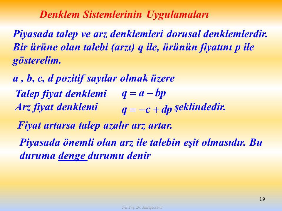 Yrd. Doç. Dr. Mustafa Akkol 19 Denklem Sistemlerinin Uygulamaları Piyasada talep ve arz denklemleri dorusal denklemlerdir. Bir ürüne olan talebi (arzı