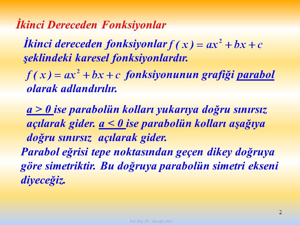 2 İkinci Dereceden Fonksiyonlar İkinci dereceden fonksiyonlar şeklindeki karesel fonksiyonlardır. fonksiyonunun grafiği parabol olarak adlandırılır. a