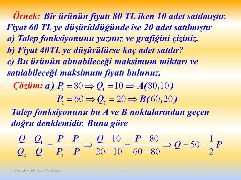 Yrd. Doç. Dr. Mustafa Akkol 20 Örnek: Bir ürünün fiyatı 80 TL iken 10 adet satılmıştır. Fiyat 60 TL ye düşürüldüğünde ise 20 adet satılmıştır a) Talep
