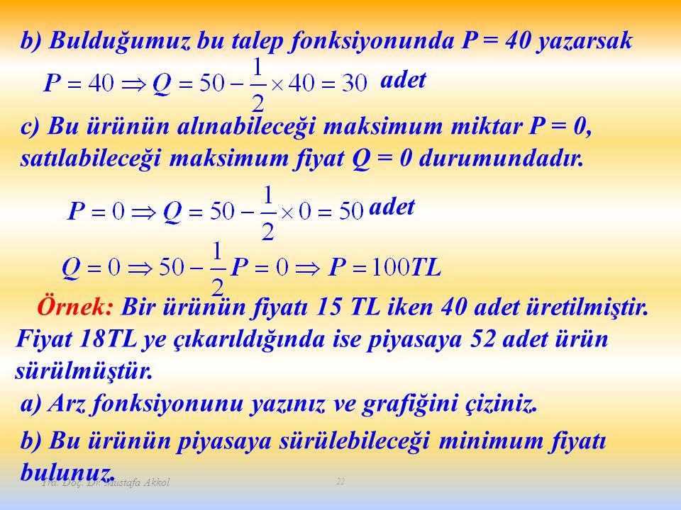 Yrd. Doç. Dr. Mustafa Akkol 22 b) Bulduğumuz bu talep fonksiyonunda P = 40 yazarsak adet c) Bu ürünün alınabileceği maksimum miktar P = 0, satılabilec