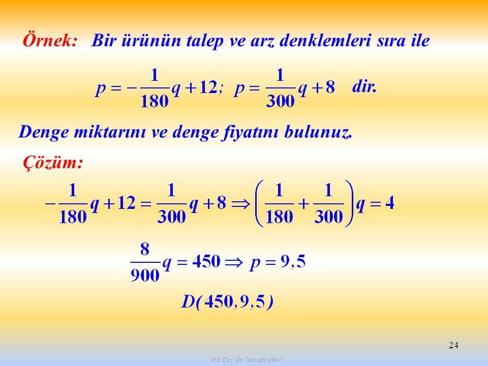 Yrd. Doç. Dr. Mustafa Akkol 24 Örnek:Bir ürünün talep ve arz denklemleri sıra ile dir. Denge miktarını ve denge fiyatını bulunuz. Çözüm: