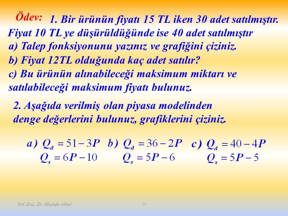 Yrd. Doç. Dr. Mustafa Akkol 30 Ödev: 2. Aşağıda verilmiş olan piyasa modelinden denge değerlerini bulunuz, grafiklerini çiziniz. 1. Bir ürünün fiyatı