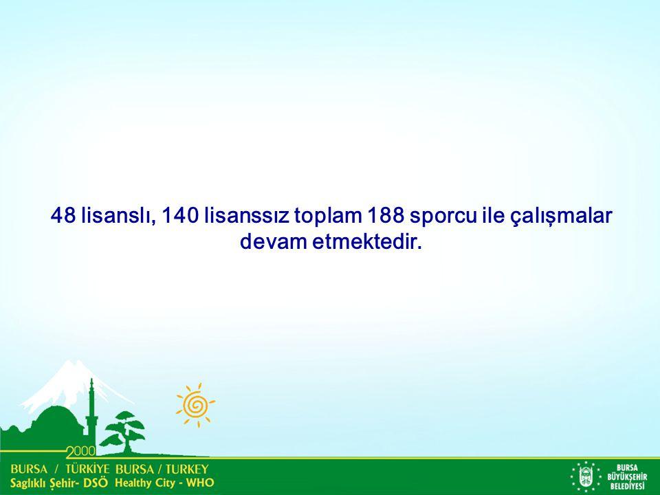 48 lisanslı, 140 lisanssız toplam 188 sporcu ile çalışmalar devam etmektedir.