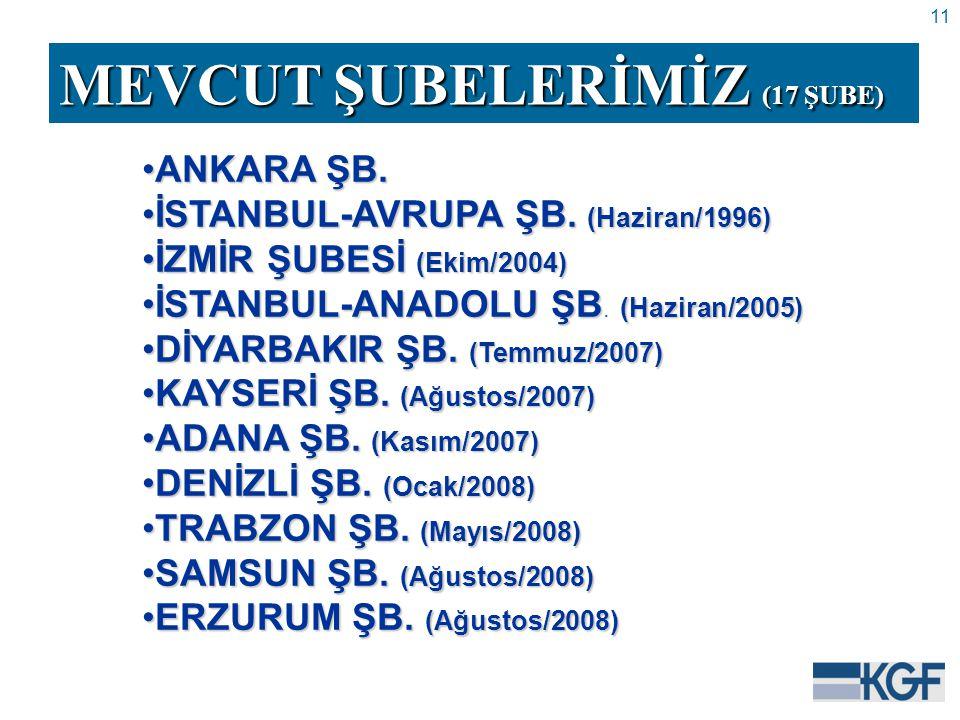 11 MEVCUT ŞUBELERİMİZ (17 ŞUBE) ANKARA ŞB.ANKARA ŞB.