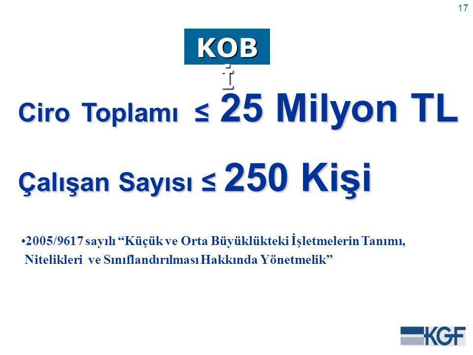 17 KOB İ Ciro Toplamı ≤ 25 Milyon TL Çalışan Sayısı ≤ 250 Kişi 2005/9617 sayılı Küçük ve Orta Büyüklükteki İşletmelerin Tanımı, Nitelikleri ve Sınıflandırılması Hakkında Yönetmelik