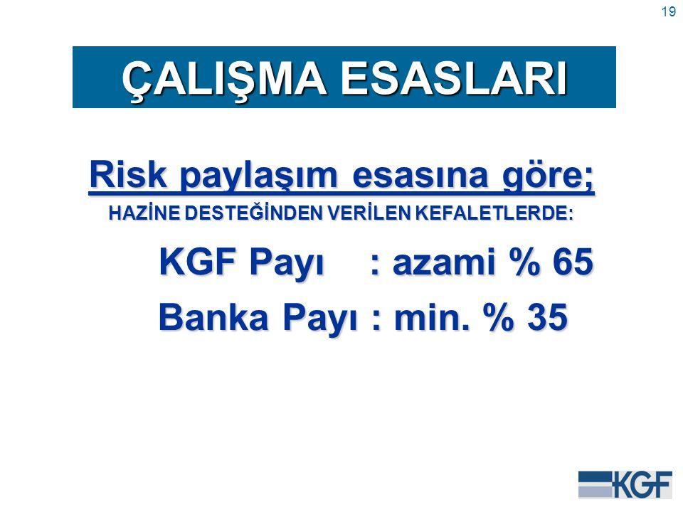 19 Risk paylaşım esasına göre; HAZİNE DESTEĞİNDEN VERİLEN KEFALETLERDE: KGF Payı : azami % 65 Banka Payı : min.