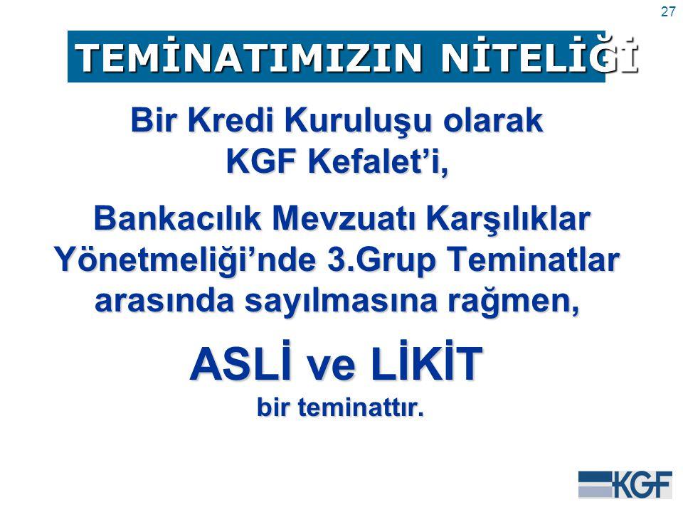 27 Bir Kredi Kuruluşu olarak KGF Kefalet'i, Bankacılık Mevzuatı Karşılıklar Bankacılık Mevzuatı Karşılıklar Yönetmeliği'nde 3.Grup Teminatlar arasında sayılmasına rağmen, ASLİ ve LİKİT bir teminattır.
