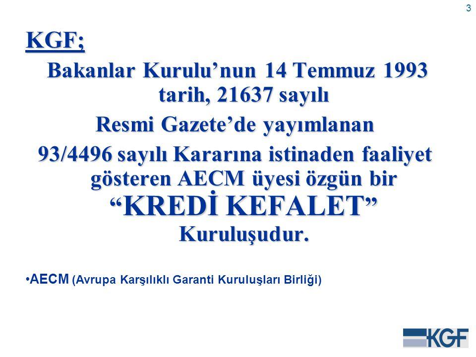 3KGF; Bakanlar Kurulu'nun 14 Temmuz 1993 tarih, 21637 sayılı Bakanlar Kurulu'nun 14 Temmuz 1993 tarih, 21637 sayılı Resmi Gazete'de yayımlanan 93/4496 sayılı Kararına istinaden faaliyet gösteren AECM üyesi özgün bir KREDİ KEFALET Kuruluşudur.