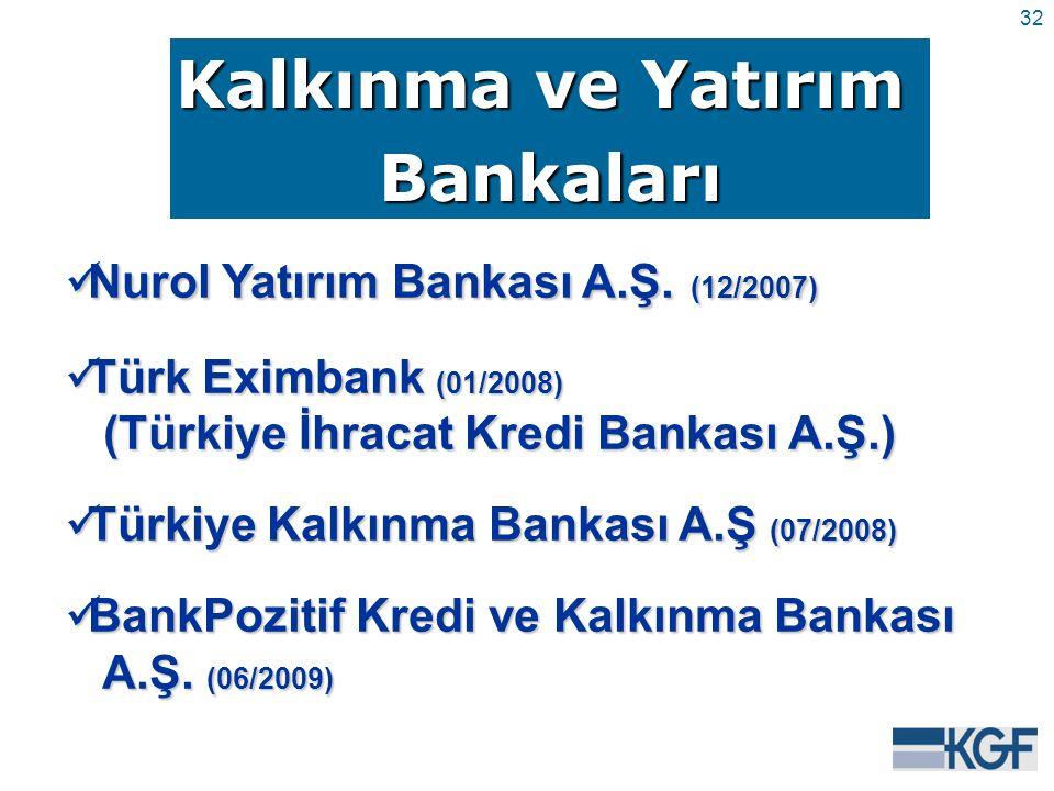 32 Kalkınma ve Yatırım Bankaları Nurol Yatırım Bankası A.Ş.