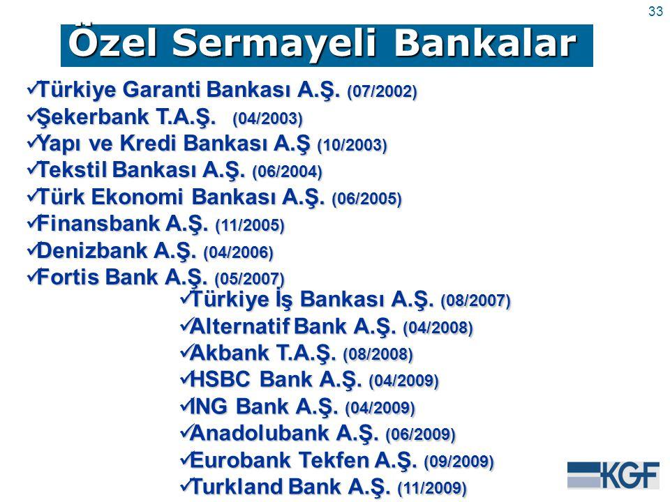 33 Özel Sermayeli Bankalar Türkiye Garanti Bankası A.Ş.