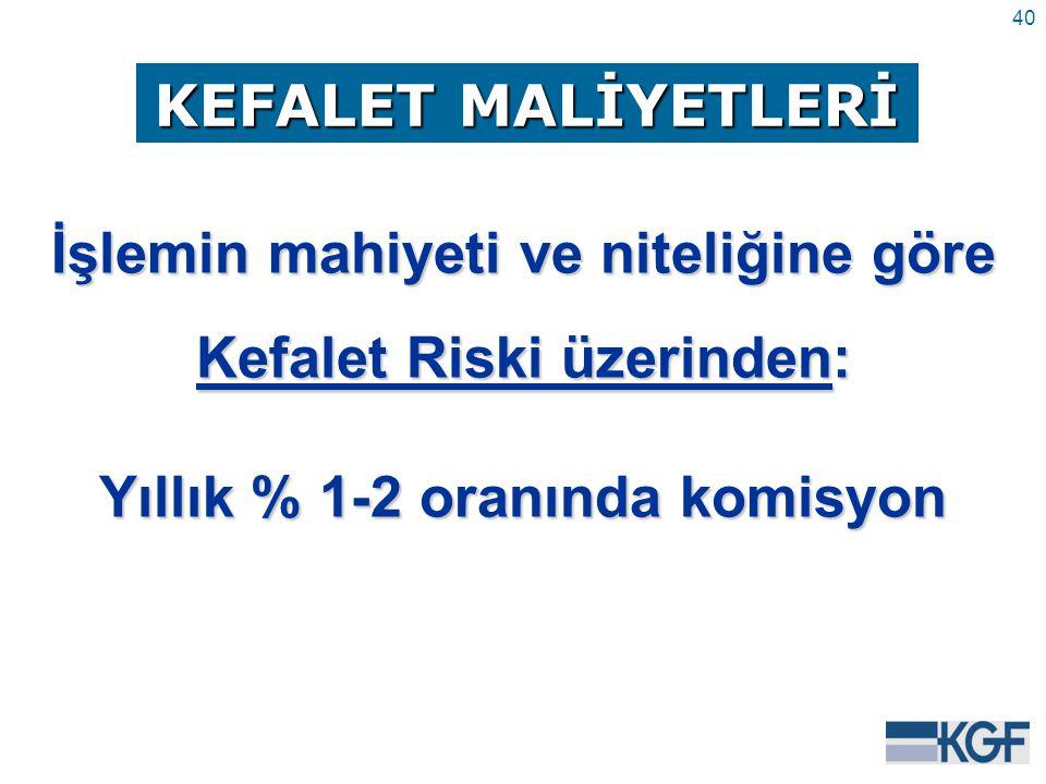 40 KEFALET MALİYETLERİ İşlemin mahiyeti ve niteliğine göre Kefalet Riski üzerinden: Yıllık % 1-2 oranında komisyon