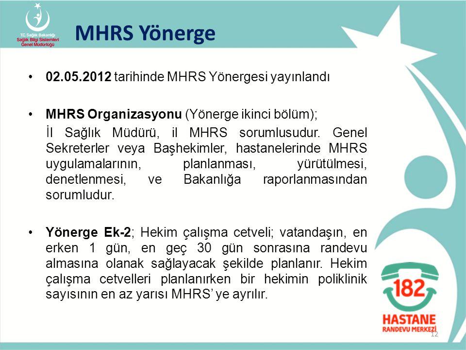 02.05.2012 tarihinde MHRS Yönergesi yayınlandı MHRS Organizasyonu (Yönerge ikinci bölüm); İl Sağlık Müdürü, il MHRS sorumlusudur. Genel Sekreterler ve
