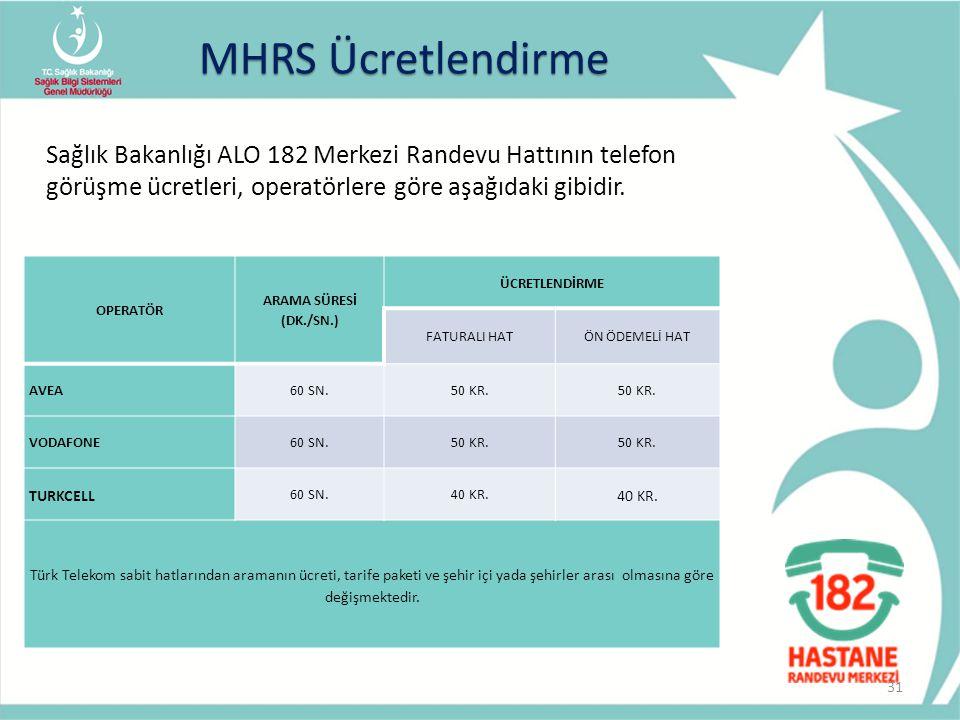 OPERATÖR ARAMA SÜRESİ (DK./SN.) ÜCRETLENDİRME FATURALI HATÖN ÖDEMELİ HAT AVEA60 SN.50 KR. VODAFONE60 SN.50 KR. TURKCELL 60 SN.40 KR. Türk Telekom sabi