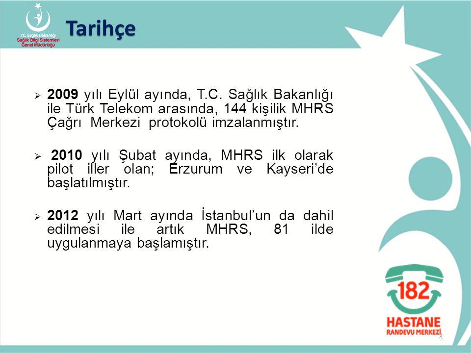 Tarihçe  2009 yılı Eylül ayında, T.C. Sağlık Bakanlığı ile Türk Telekom arasında, 144 kişilik MHRS Çağrı Merkezi protokolü imzalanmıştır.  2010 yılı