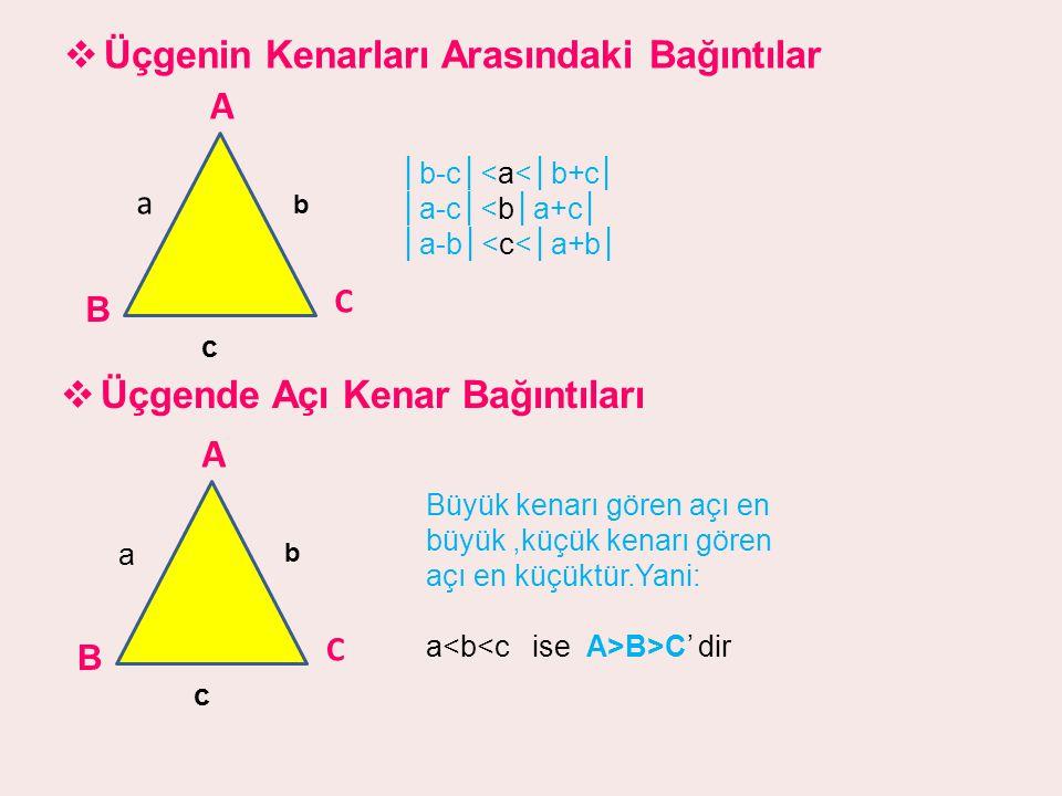 ÜÜçgenin Kenarları Arasındaki Bağıntılar B A C a b c │b-c│<a<│b+c│ │a-c│<b│a+c│ │a-b│<c<│a+b│ ÜÜçgende Açı Kenar Bağıntıları B A C b c a Büyük kenarı gören açı en büyük,küçük kenarı gören açı en küçüktür.Yani: a B>C' dir