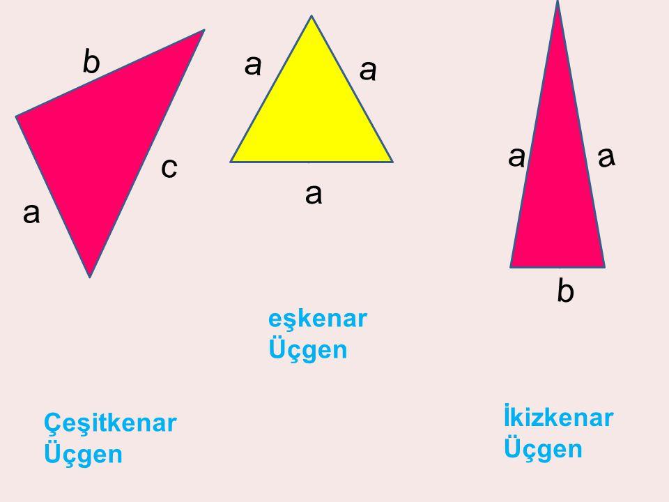 Çeşitkenar Üçgen eşkenar Üçgen İkizkenar Üçgen a b c a a a a a b